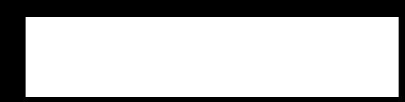 Method White Logo